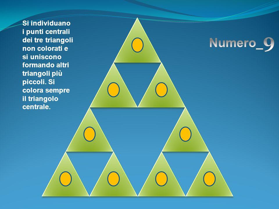 Si individuano i punti centrali dei tre triangoli non colorati e si uniscono formando altri triangoli più piccoli. Si colora sempre il triangolo centr