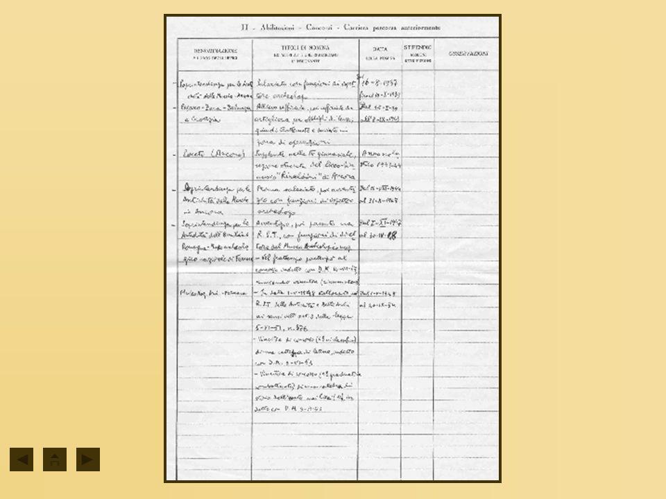 Registro darchivio del Liceo Ariosto