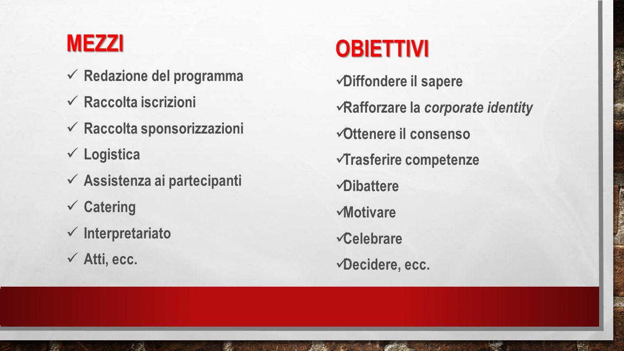 MEZZI Redazione del programma Raccolta iscrizioni Raccolta sponsorizzazioni Logistica Assistenza ai partecipanti Catering Interpretariato Atti, ecc.