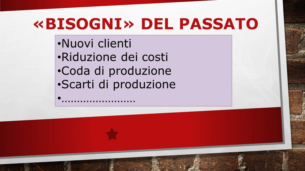 «BISOGNI» DEL PASSATO Nuovi clienti Riduzione dei costi Coda di produzione Scarti di produzione ……………………