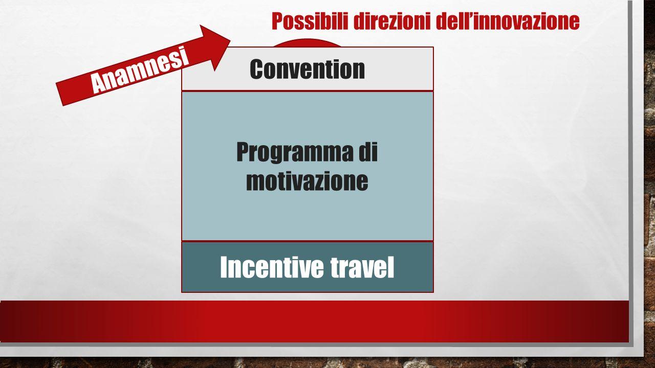 Incentive travel Programma di motivazione Convention Anamnesi Possibili direzioni dellinnovazione