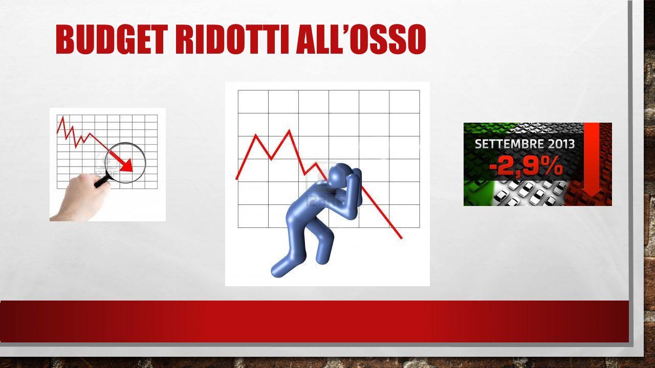 BUDGET RIDOTTI ALLOSSO