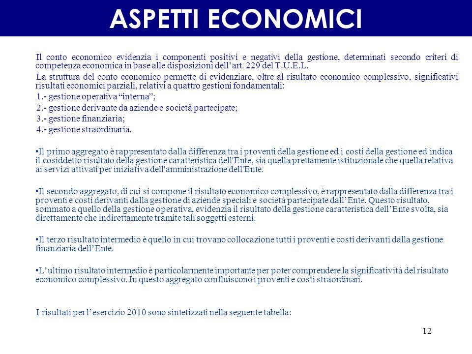 12 Il conto economico evidenzia i componenti positivi e negativi della gestione, determinati secondo criteri di competenza economica in base alle disposizioni dellart.