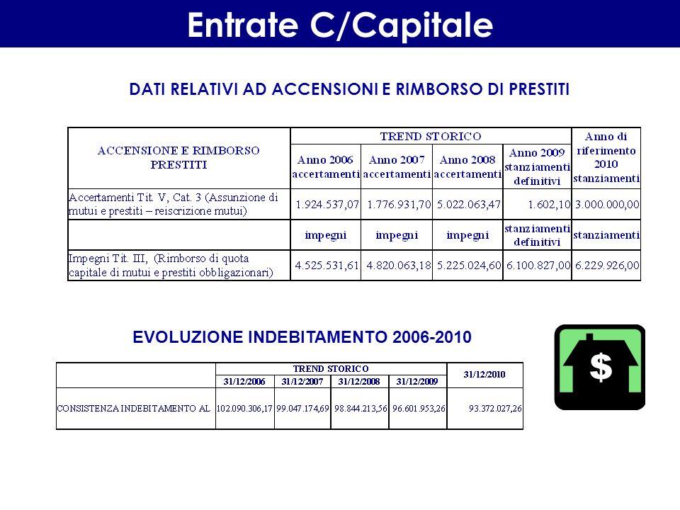 Entrate C/Capitale Alienazione di beni Nel corso dellanno 2010 si intendono alienare beni patrimoniali per un ammontare di 2.520.000,00.