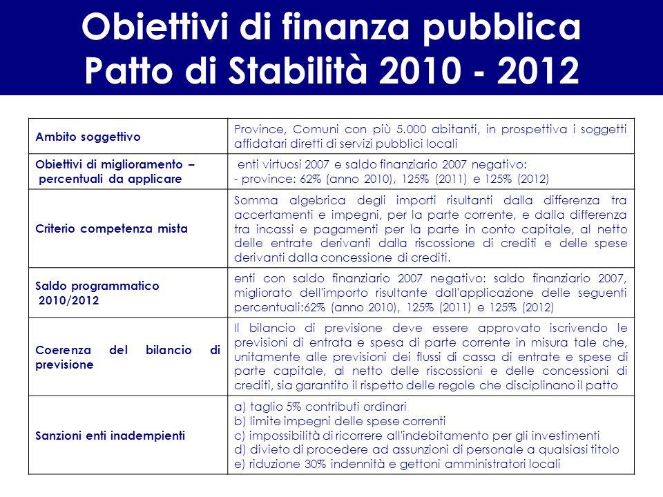 Il quadro normativo Le principali disposizioni per la formazione del bilancio annuale e pluriennale sono contenute nella legge finanziaria.