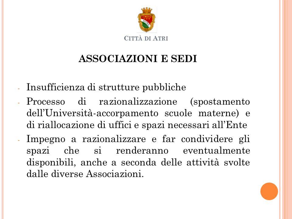 ASSOCIAZIONI E SEDI - Insufficienza di strutture pubbliche - Processo di razionalizzazione (spostamento dellUniversità-accorpamento scuole materne) e