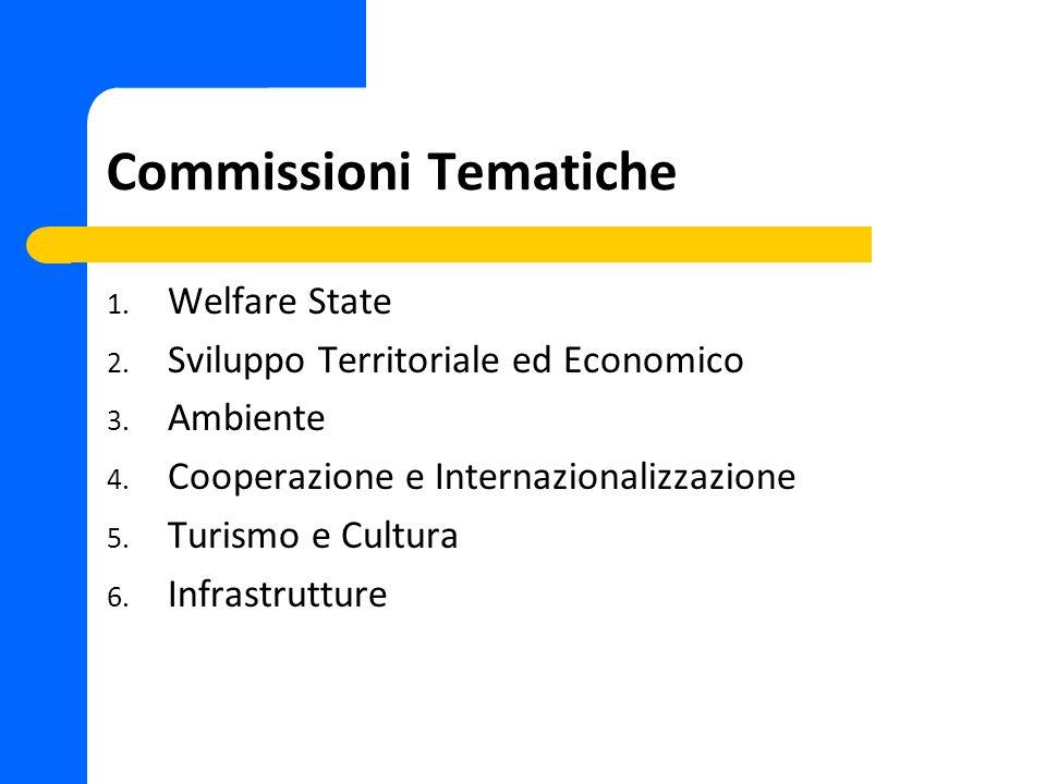 Commissioni Tematiche 1. Welfare State 2. Sviluppo Territoriale ed Economico 3. Ambiente 4. Cooperazione e Internazionalizzazione 5. Turismo e Cultura