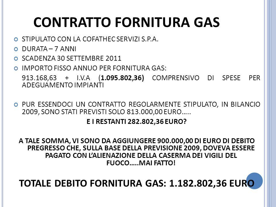 CONTRATTO FORNITURA GAS STIPULATO CON LA COFATHEC SERVIZI S.P.A.