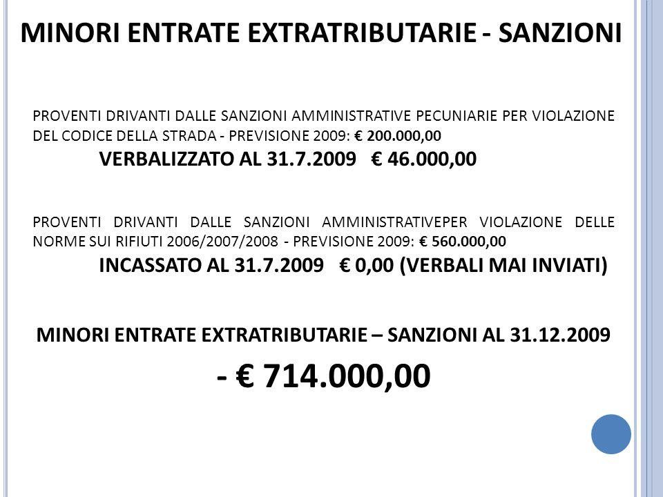 MINORI ENTRATE EXTRATRIBUTARIE - SANZIONI PROVENTI DRIVANTI DALLE SANZIONI AMMINISTRATIVE PECUNIARIE PER VIOLAZIONE DEL CODICE DELLA STRADA - PREVISIONE 2009: 200.000,00 VERBALIZZATO AL 31.7.2009 46.000,00 PROVENTI DRIVANTI DALLE SANZIONI AMMINISTRATIVEPER VIOLAZIONE DELLE NORME SUI RIFIUTI 2006/2007/2008 - PREVISIONE 2009: 560.000,00 INCASSATO AL 31.7.2009 0,00 (VERBALI MAI INVIATI) MINORI ENTRATE EXTRATRIBUTARIE – SANZIONI AL 31.12.2009 - 714.000,00