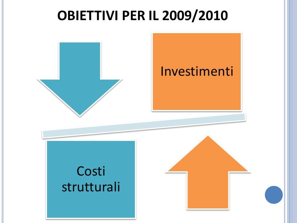Investimenti Costi strutturali OBIETTIVI PER IL 2009/2010