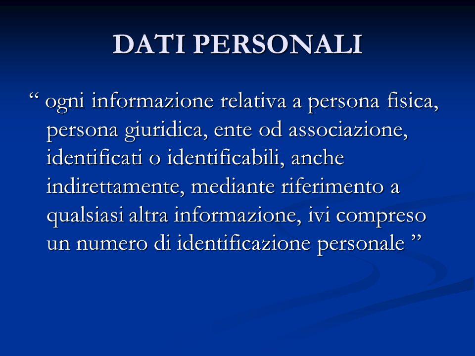 DATI PERSONALI ogni informazione relativa a persona fisica, persona giuridica, ente od associazione, identificati o identificabili, anche indirettamen
