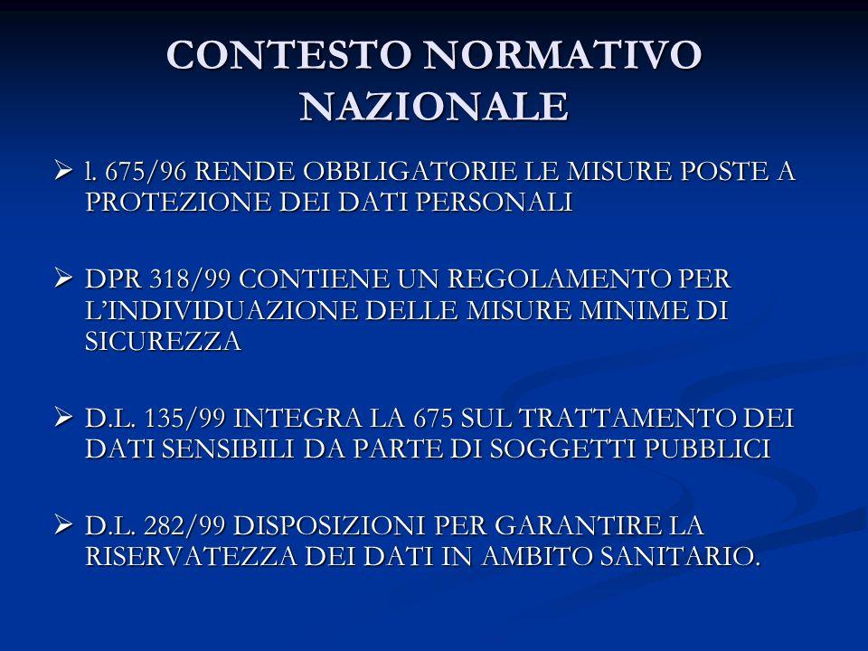 CONTESTO NORMATIVO COMUNITARIO DIR.95/46 TRATTAMENTO E LIBERA CIRCOLAZIONE DEI DATI PERSONALI DIR.