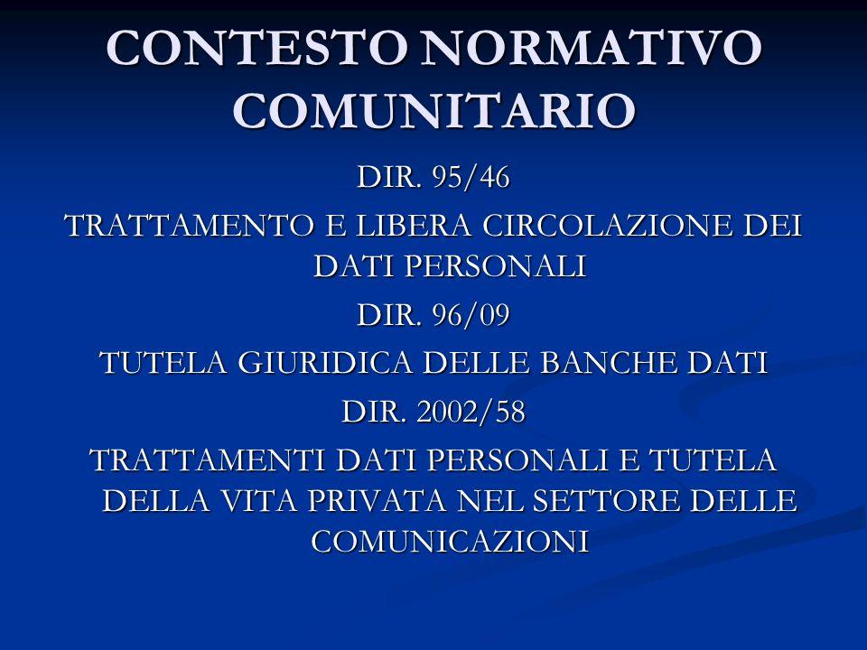 CONTESTO NORMATIVO COMUNITARIO DIR. 95/46 TRATTAMENTO E LIBERA CIRCOLAZIONE DEI DATI PERSONALI DIR. 96/09 TUTELA GIURIDICA DELLE BANCHE DATI DIR. 2002
