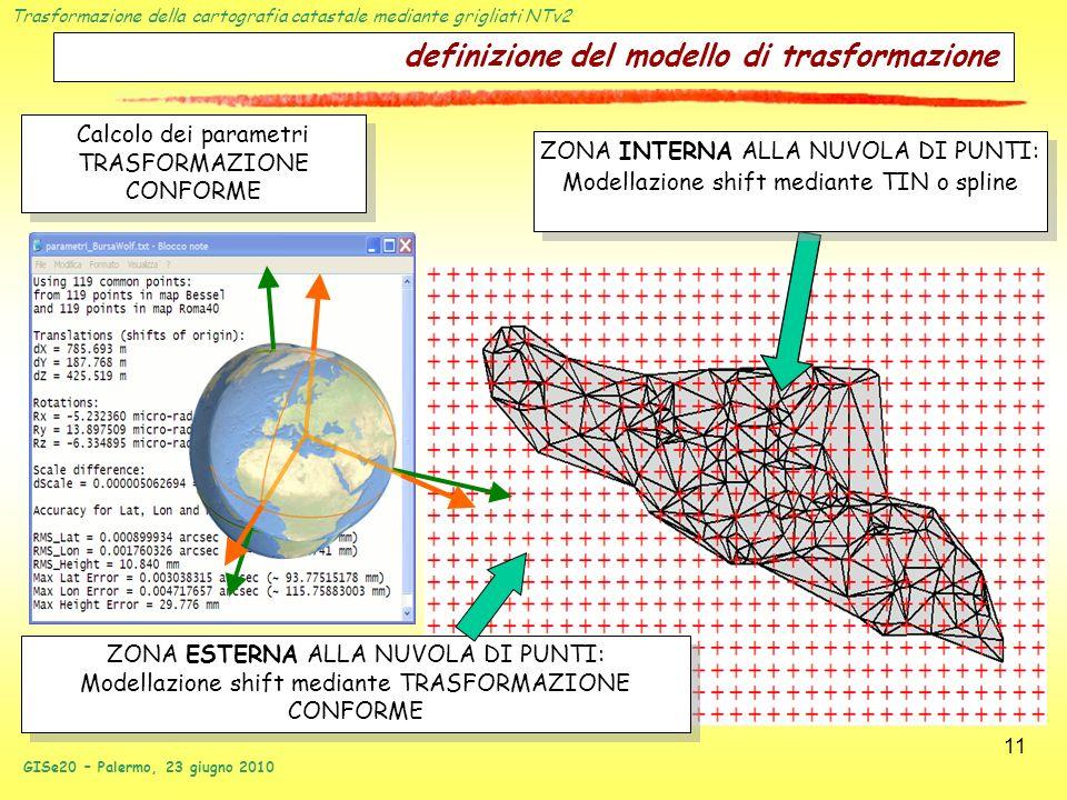 Trasformazione della cartografia catastale mediante grigliati NTv2 GISe20 – Palermo, 23 giugno 2010 11 definizione del modello di trasformazione ZONA
