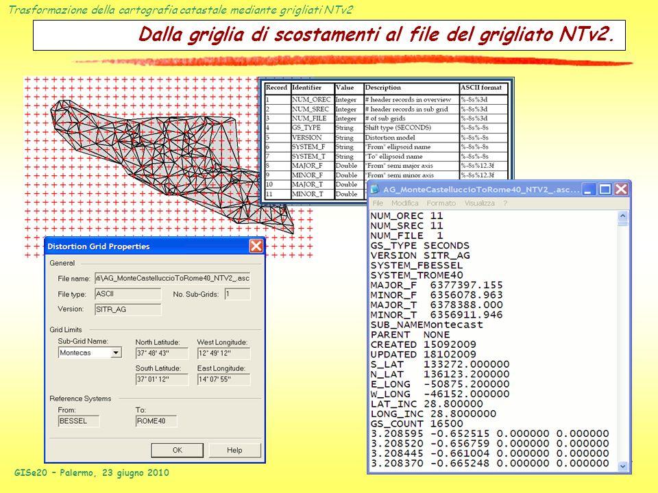Trasformazione della cartografia catastale mediante grigliati NTv2 GISe20 – Palermo, 23 giugno 2010 14 Dalla griglia di scostamenti al file del grigli
