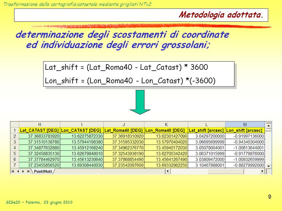 Trasformazione della cartografia catastale mediante grigliati NTv2 GISe20 – Palermo, 23 giugno 2010 9 Metodologia adottata. determinazione degli scost