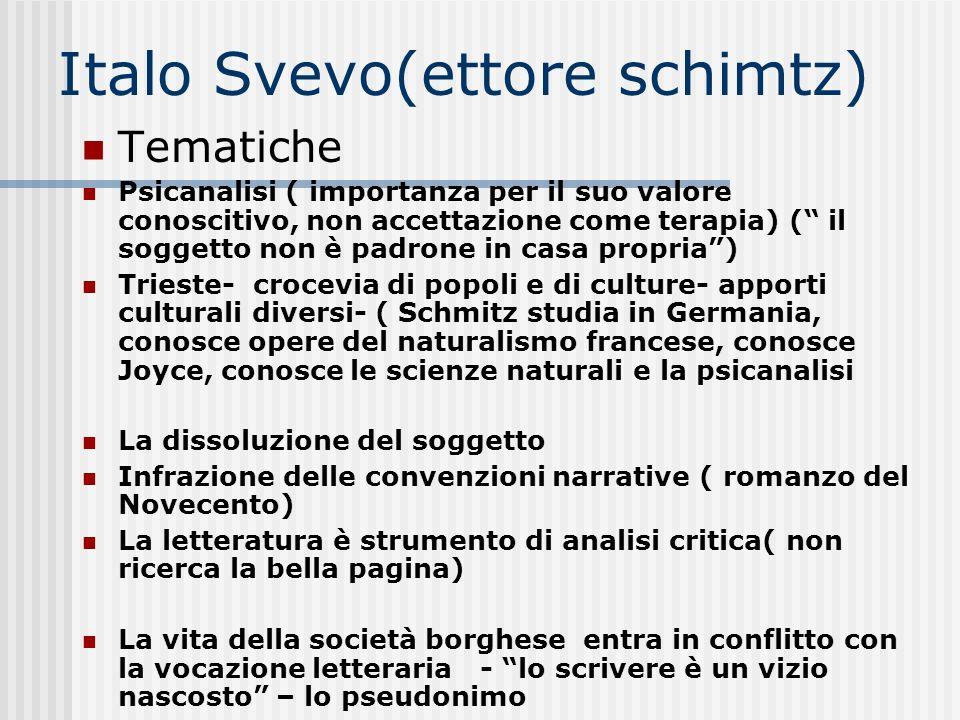 Italo Svevo(ettore schimtz) Tematiche Psicanalisi ( importanza per il suo valore conoscitivo, non accettazione come terapia) ( il soggetto non è padro