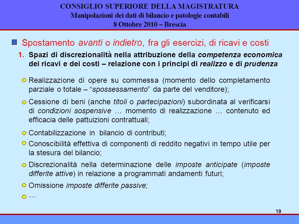 CONSIGLIO SUPERIORE DELLA MAGISTRATURA Manipolazioni dei dati di bilancio e patologie contabili 8 Ottobre 2010 – Brescia Spostamento avanti o indietro