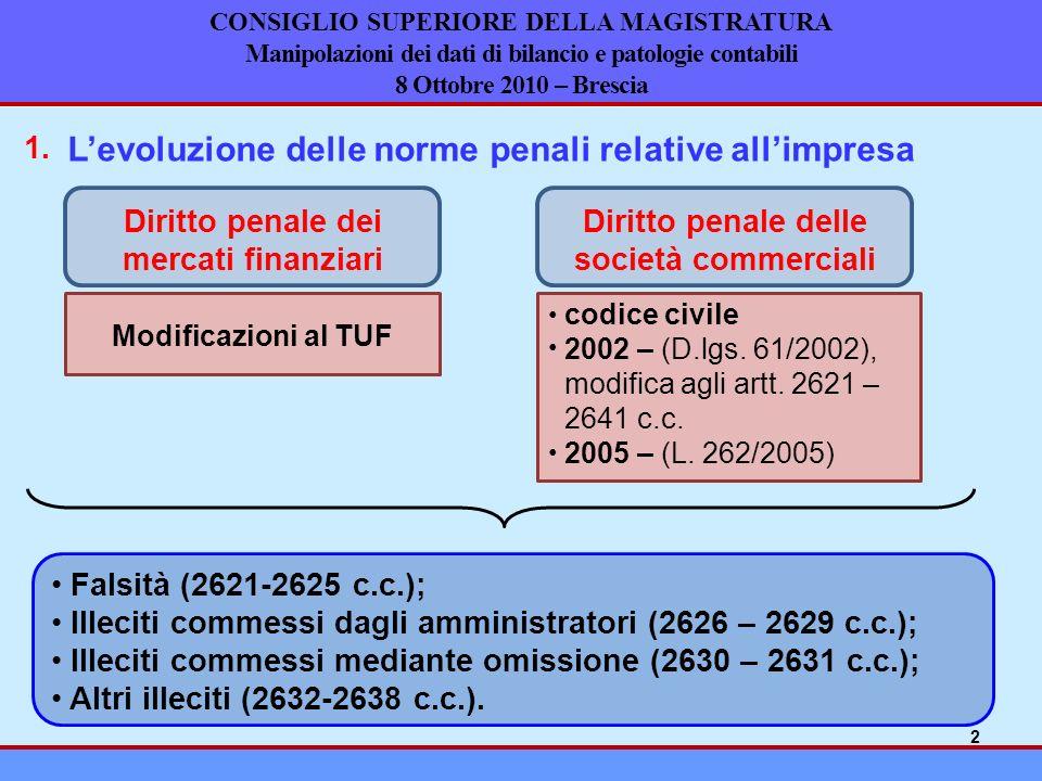 Levoluzione delle norme penali relative allimpresa 1. Diritto penale dei mercati finanziari Modificazioni al TUF Diritto penale delle società commerci