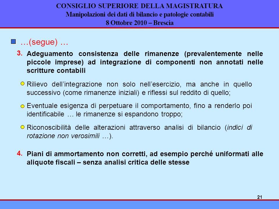 CONSIGLIO SUPERIORE DELLA MAGISTRATURA Manipolazioni dei dati di bilancio e patologie contabili 8 Ottobre 2010 – Brescia …(segue) … 3. Adeguamento con