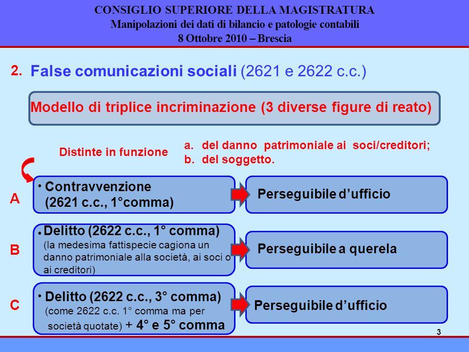 False comunicazioni sociali (2621 e 2622 c.c.) 2. Modello di triplice incriminazione (3 diverse figure di reato) Contravvenzione (2621 c.c., 1°comma)