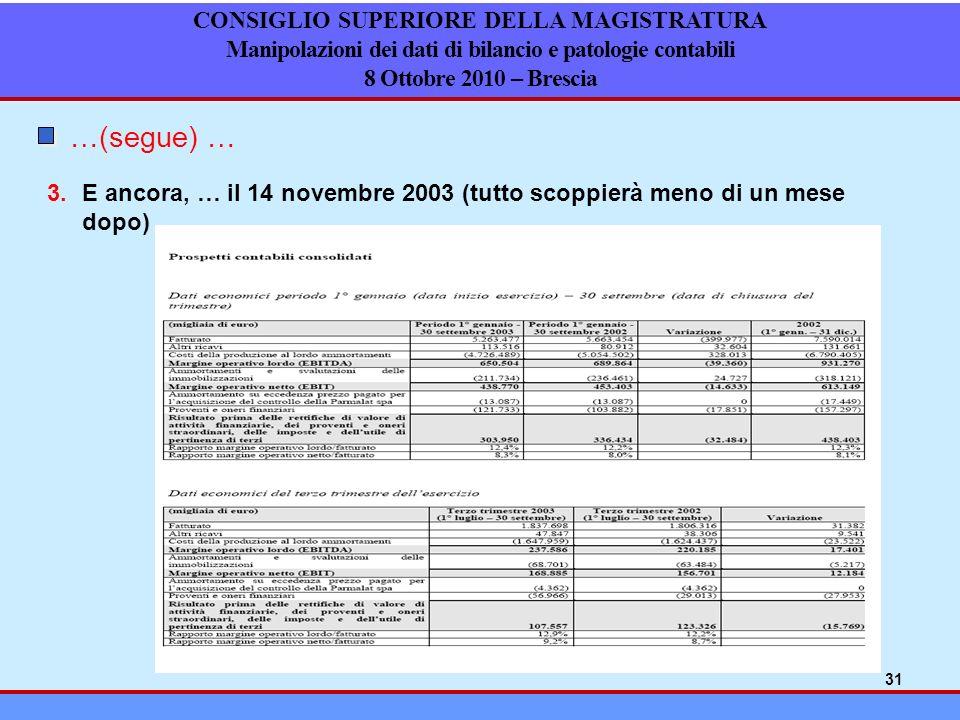 CONSIGLIO SUPERIORE DELLA MAGISTRATURA Manipolazioni dei dati di bilancio e patologie contabili 8 Ottobre 2010 – Brescia 3. E ancora, … il 14 novembre