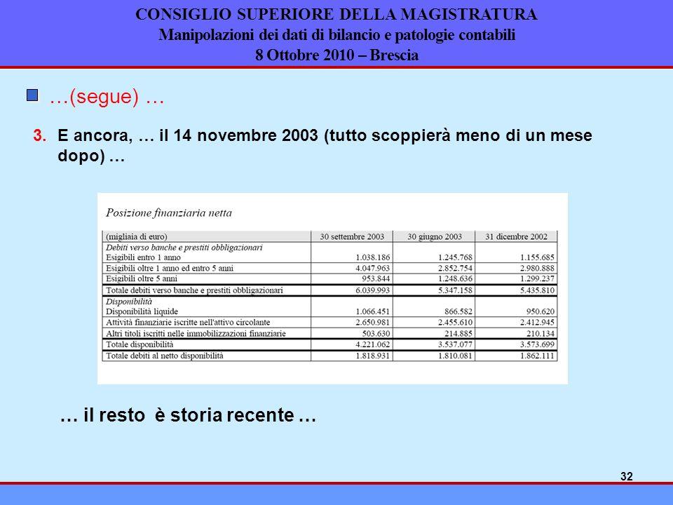 CONSIGLIO SUPERIORE DELLA MAGISTRATURA Manipolazioni dei dati di bilancio e patologie contabili 8 Ottobre 2010 – Brescia … il resto è storia recente …