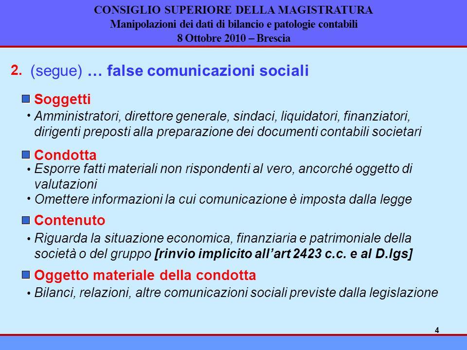 (segue) … false comunicazioni sociali 2. Soggetti Amministratori, direttore generale, sindaci, liquidatori, finanziatori, dirigenti preposti alla prep