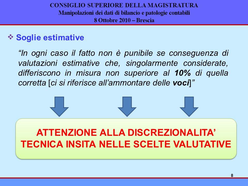 Soglie estimative In ogni caso il fatto non è punibile se conseguenza di valutazioni estimative che, singolarmente considerate, differiscono in misura