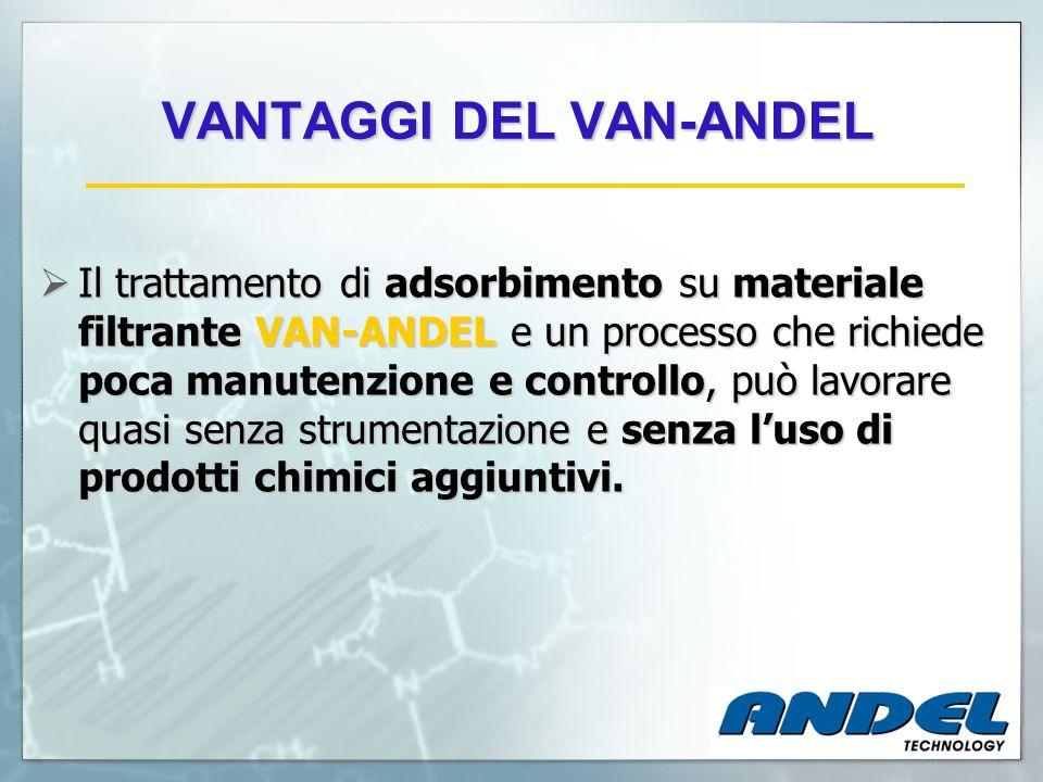 VANTAGGI DEL VAN-ANDEL Il trattamento di adsorbimento su materiale filtrante VAN-ANDEL e un processo che richiede poca manutenzione e controllo, può l