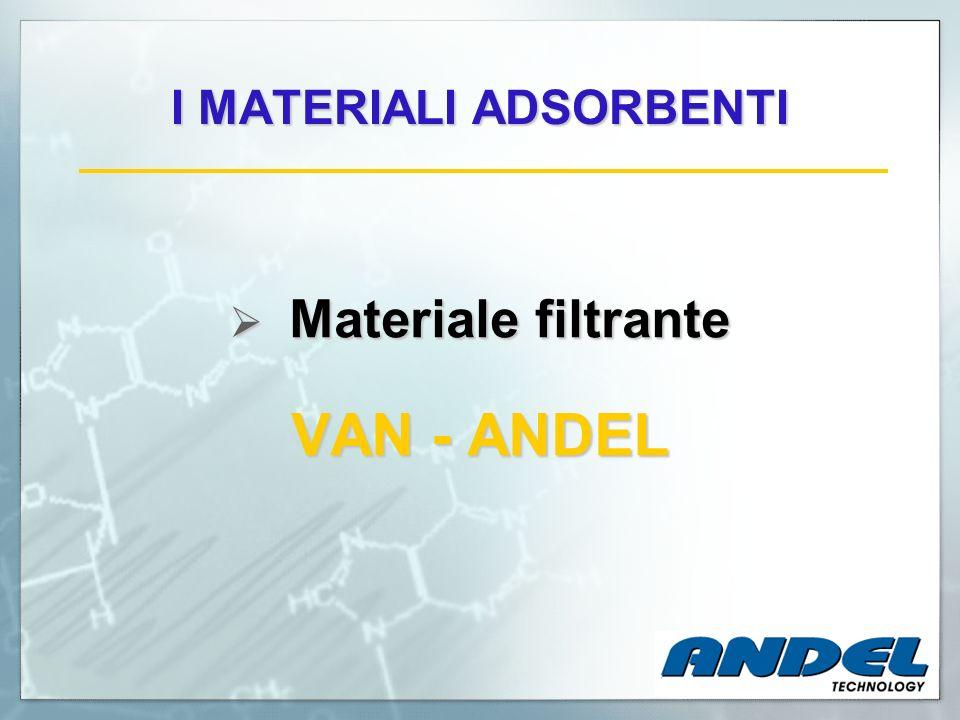 I MATERIALI ADSORBENTI Materiale filtrante Materiale filtrante VAN - ANDEL