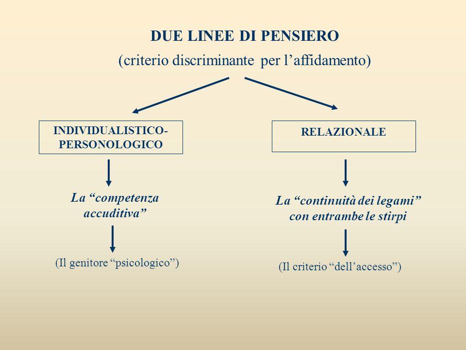 DUE LINEE DI PENSIERO (criterio discriminante per laffidamento) INDIVIDUALISTICO- PERSONOLOGICO RELAZIONALE La competenza accuditiva (Il genitore psic