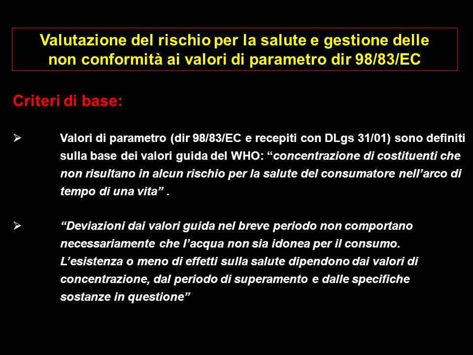 Criteri di base: Valori di parametro (dir 98/83/EC e recepiti con DLgs 31/01) sono definiti sulla base dei valori guida del WHO: concentrazione di cos