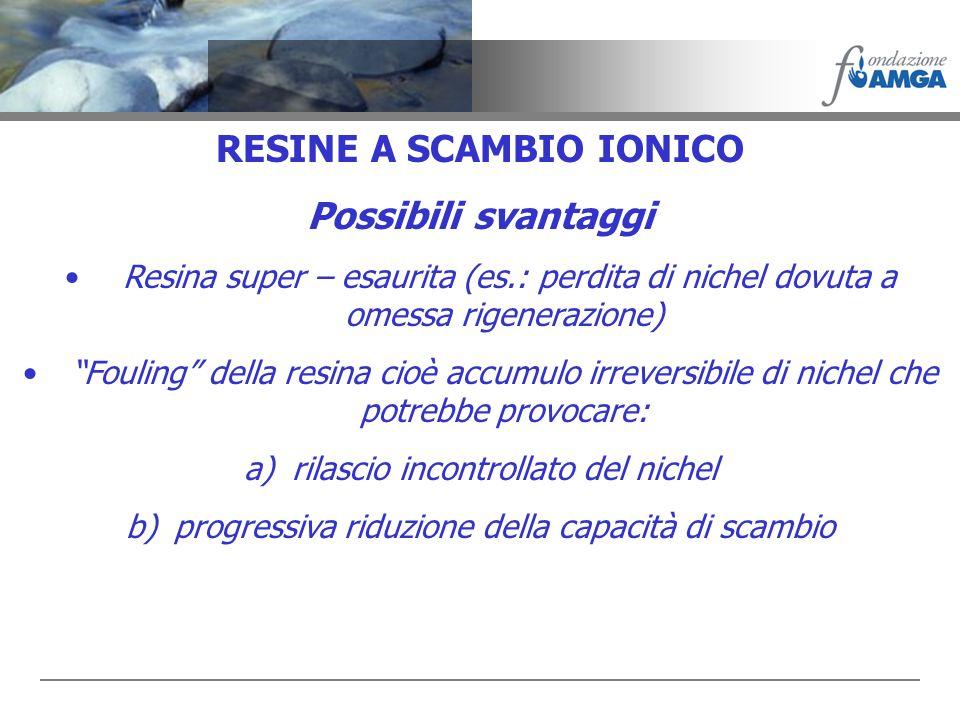 RESINE A SCAMBIO IONICO Possibili svantaggi Resina super – esaurita (es.: perdita di nichel dovuta a omessa rigenerazione) Fouling della resina cioè a