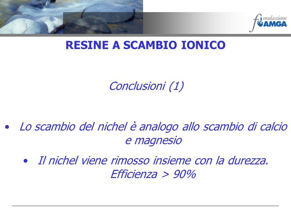 RESINE A SCAMBIO IONICO Conclusioni (1) Lo scambio del nichel è analogo allo scambio di calcio e magnesio Il nichel viene rimosso insieme con la durez