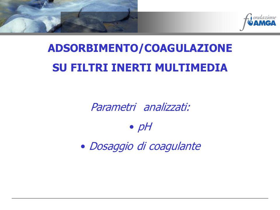 ADSORBIMENTO/COAGULAZIONE SU FILTRI INERTI MULTIMEDIA Parametri analizzati: pH Dosaggio di coagulante