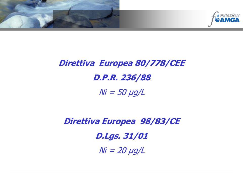 Direttiva Europea 80/778/CEE D.P.R. 236/88 Ni = 50 µg/L Direttiva Europea 98/83/CE D.Lgs. 31/01 Ni = 20 µg/L