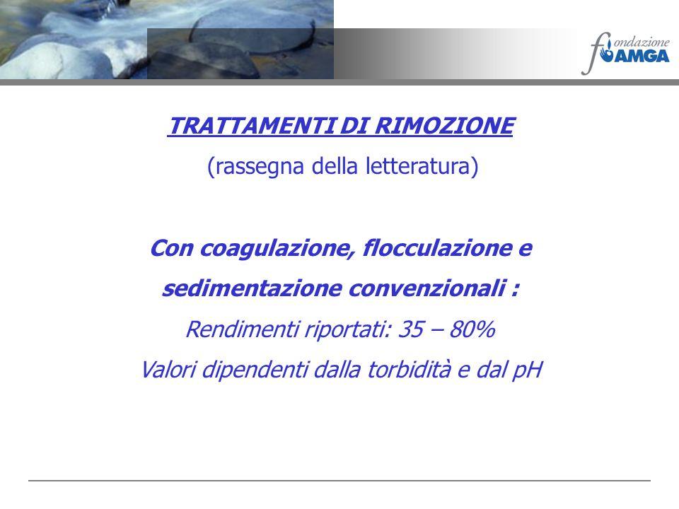 TRATTAMENTI DI RIMOZIONE (rassegna della letteratura) Con coagulazione, flocculazione e sedimentazione convenzionali : Rendimenti riportati: 35 – 80%