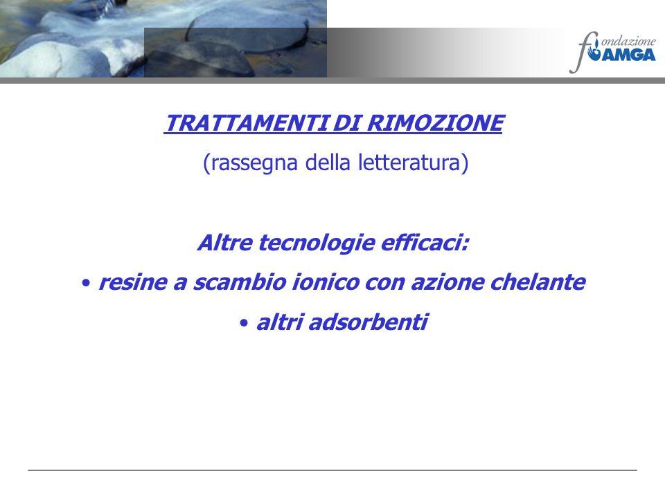 TRATTAMENTI DI RIMOZIONE (rassegna della letteratura) Altre tecnologie efficaci: resine a scambio ionico con azione chelante altri adsorbenti