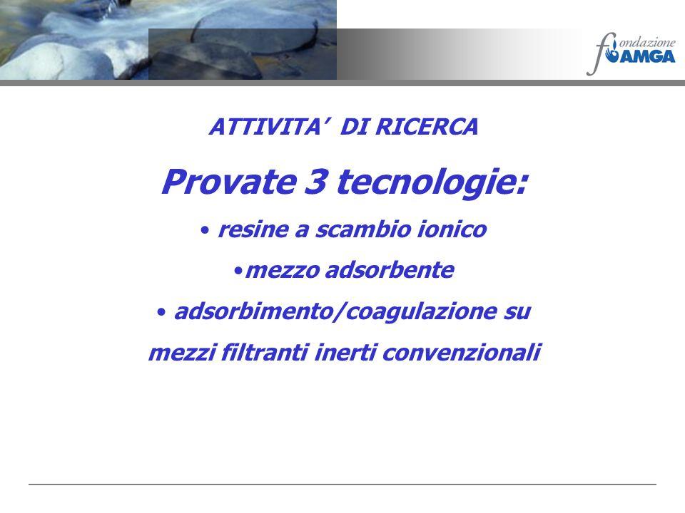 ATTIVITA DI RICERCA Provate 3 tecnologie: resine a scambio ionico mezzo adsorbente adsorbimento/coagulazione su mezzi filtranti inerti convenzionali
