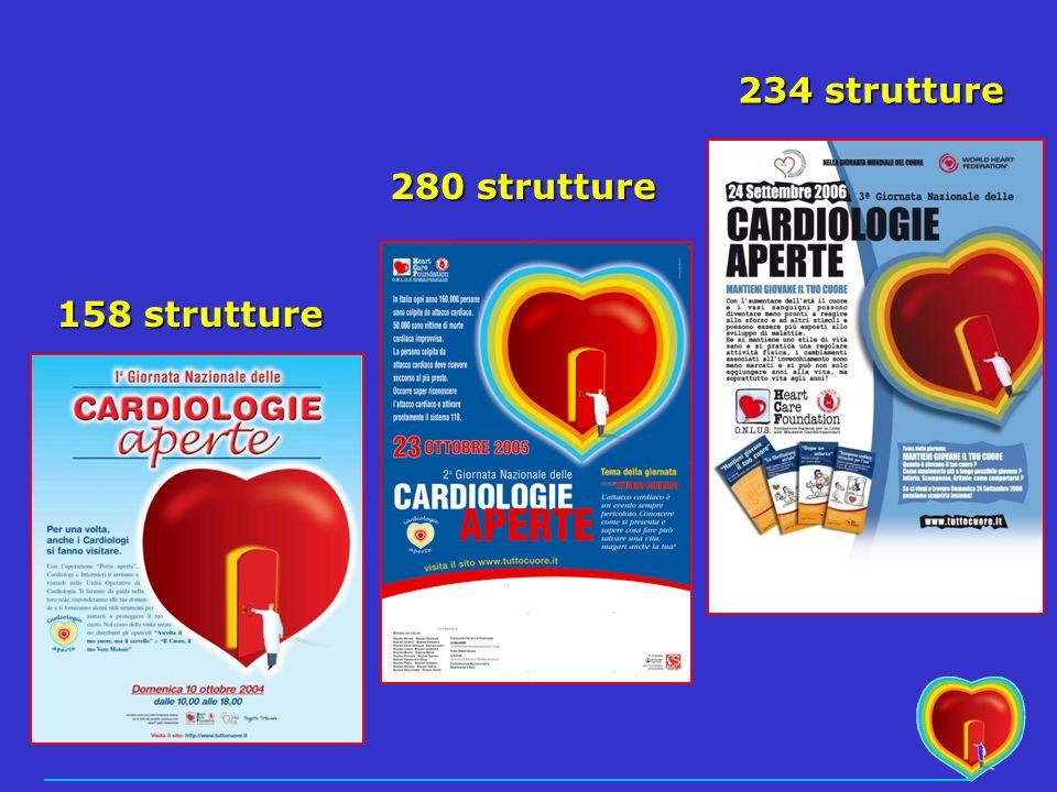 280 strutture 158 strutture 234 strutture