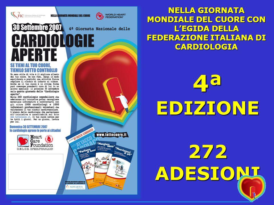 4ª EDIZIONE 272ADESIONI NELLA GIORNATA MONDIALE DEL CUORE CON LEGIDA DELLA FEDERAZIONE ITALIANA DI CARDIOLOGIA