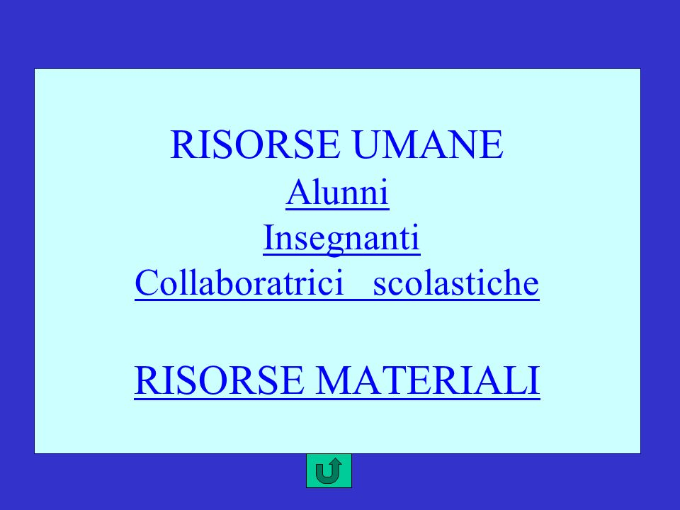 RISORSE UMANE Alunni Insegnanti Collaboratrici scolastiche RISORSE MATERIALI AlunniInsegnanti Collaboratrici scolastiche RISORSE MATERIALI