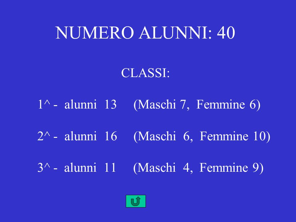 NUMERO ALUNNI: 40 CLASSI: 1^ - alunni 13 (Maschi 7, Femmine 6) 2^ - alunni 16 (Maschi 6, Femmine 10) 3^ - alunni 11 (Maschi 4, Femmine 9)