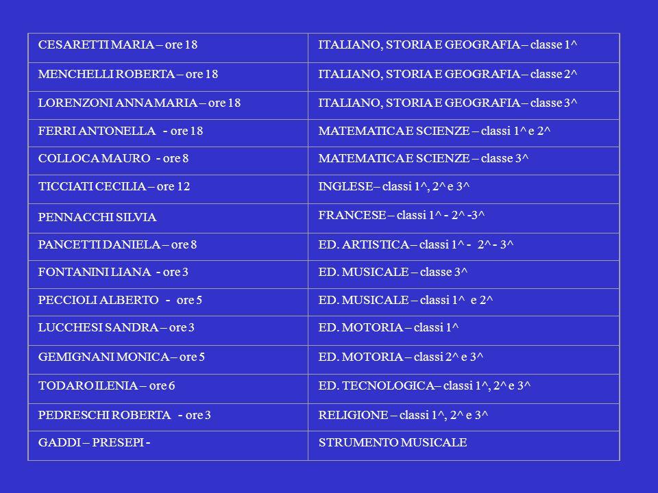 CESARETTI MARIA – ore 18ITALIANO, STORIA E GEOGRAFIA – classe 1^ MENCHELLI ROBERTA – ore 18 ITALIANO, STORIA E GEOGRAFIA – classe 2^ LORENZONI ANNA MA