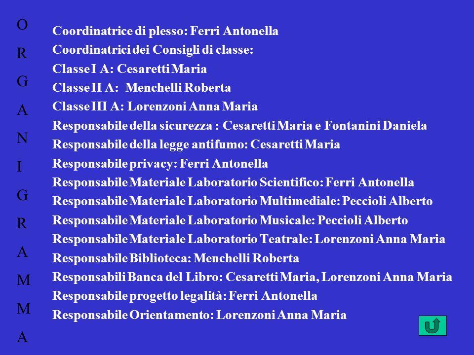 Coordinatrice di plesso: Ferri Antonella Coordinatrici dei Consigli di classe: Classe I A: Cesaretti Maria Classe II A: Menchelli Roberta Classe III A