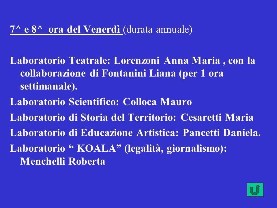 7^ e 8^ ora del Venerdì (durata annuale) Laboratorio Teatrale: Lorenzoni Anna Maria, con la collaborazione di Fontanini Liana (per 1 ora settimanale).