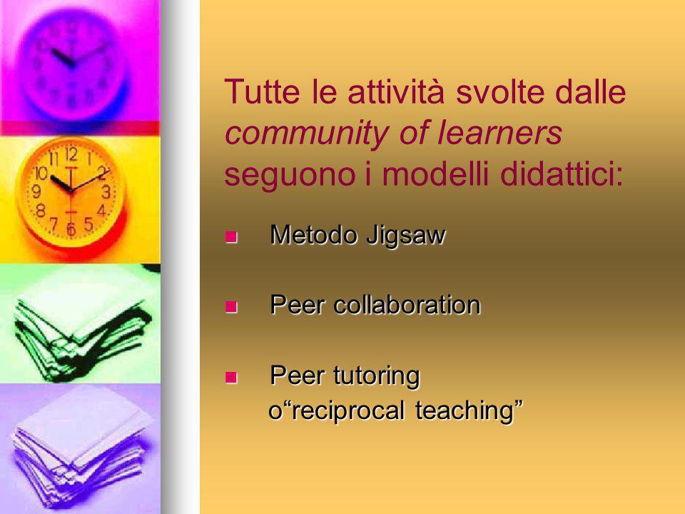 Tutte le attività svolte dalle community of learners seguono i modelli didattici: Metodo Jigsaw Metodo Jigsaw Peer collaboration Peer collaboration Pe