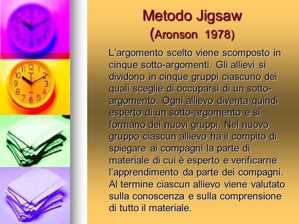 Metodo Jigsaw ( Aronson 1978) Largomento scelto viene scomposto in cinque sotto-argomenti. Gli allievi si dividono in cinque gruppi ciascuno dei quali