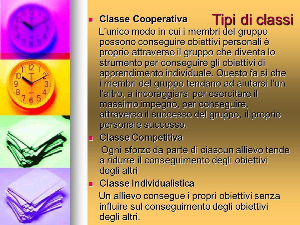 Tipi di classi Classe Cooperativa Classe Cooperativa Lunico modo in cui i membri del gruppo possono conseguire obiettivi personali è proprio attravers